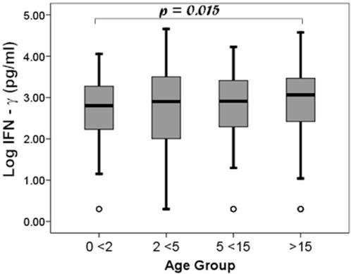 Does geriatric rehabilitation need a psychosocial foundation